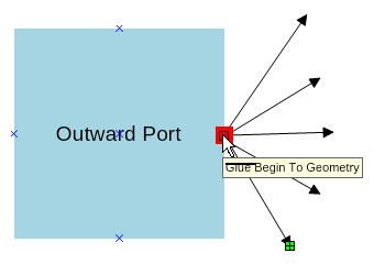 Outward port