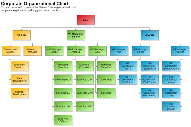Corporate Organizational Chart Template – Business Organizational Chart