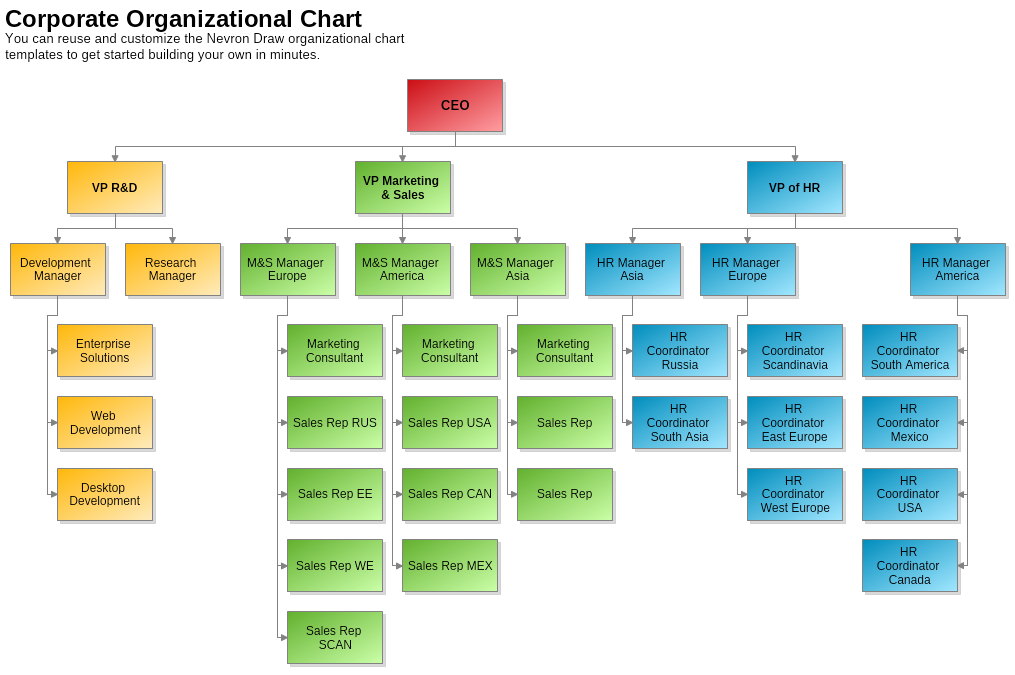 microsoft office organisation chart template