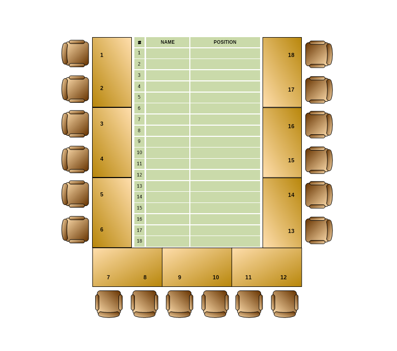 Management Board Seating Chart