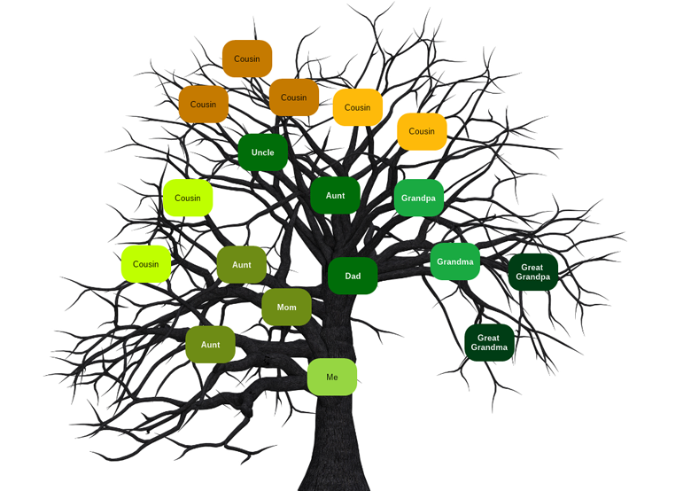 simple family tree nevron