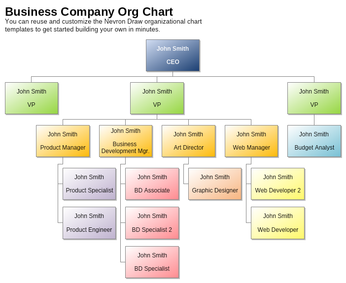Business Company Organizational Chart Template – Business Organizational Chart