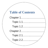 Table Of Contenct small